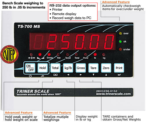 Bench Scale TS-700MS Indicator