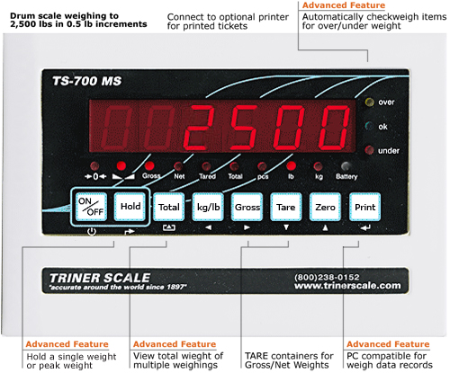 Floor Scale TS-700MS Indicator
