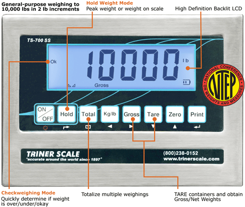 Floor Scale TS-700SS Indicator