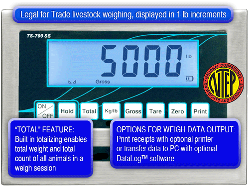 TS-700MS Indicator